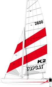 K2 Streamcut / Regatta